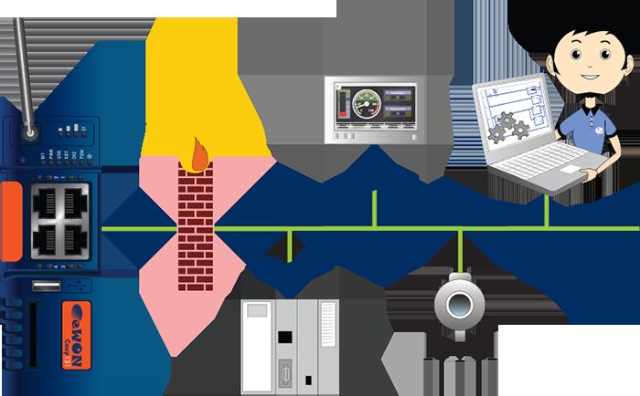 8_integr._firewalling_0.png