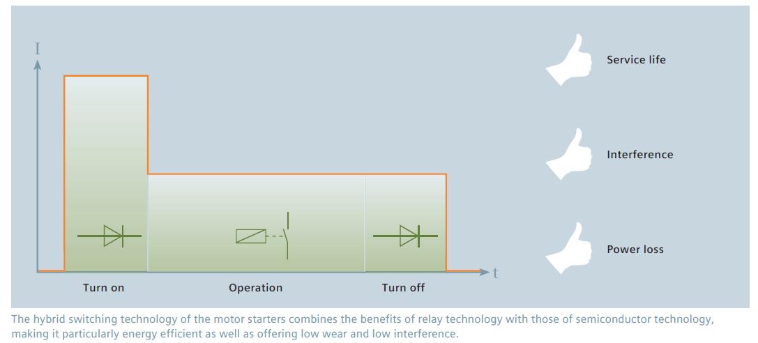 Energy_efficient_control_panels_-_Mark_McCracken