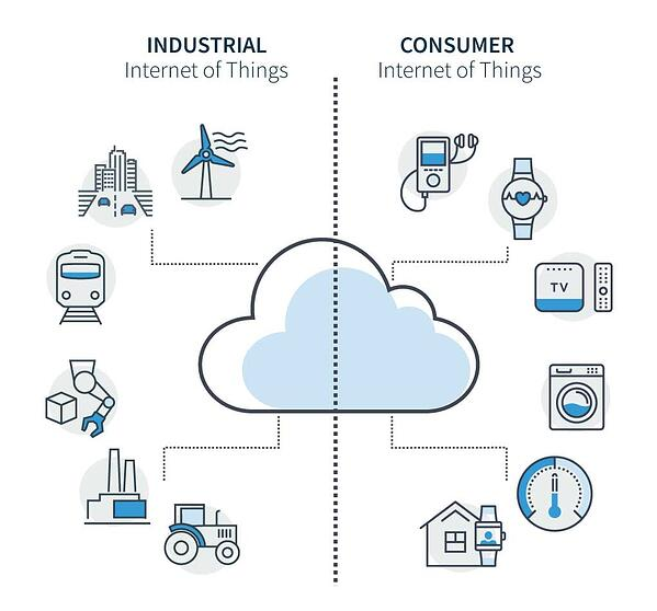 iiot_industrial_vs_consumer_iot
