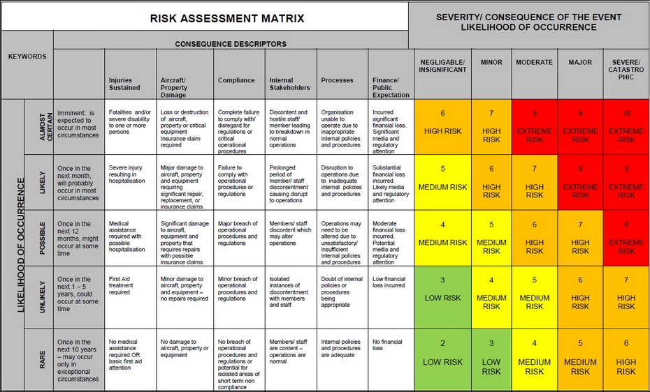 Assessment_Matrix